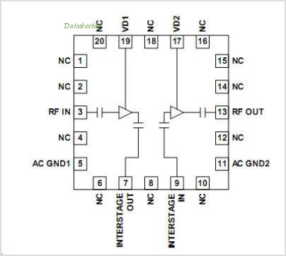 RF3865 pinout,Pin out