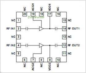 RF3867 pinout,Pin out