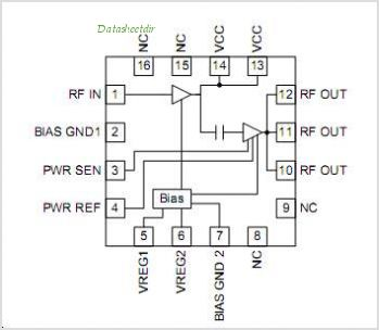 RF5117 pinout,Pin out