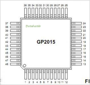 GP2015 pinout,Pin out