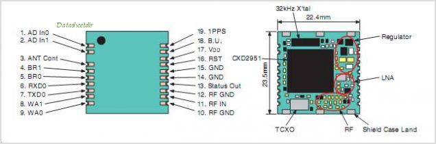 GXB5005 pinout,Pin out