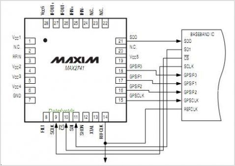 MAX2741 circuits