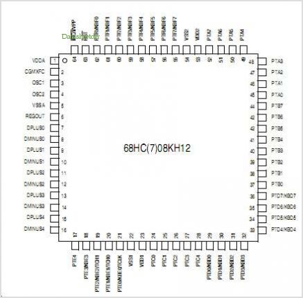MC68HC08KH12 pinout,Pin out