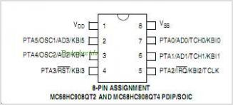 MC68HC908QT4 pinout,Pin out