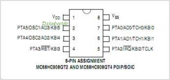 MC68HLC908QT4 pinout,Pin out