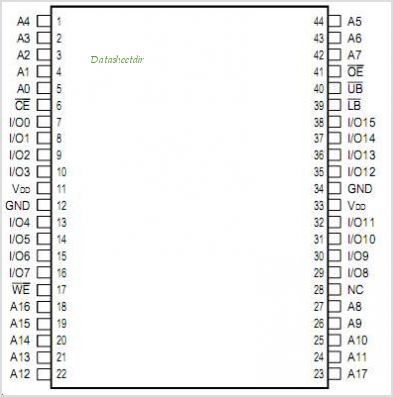 IS62VV25616LL pinout,Pin out