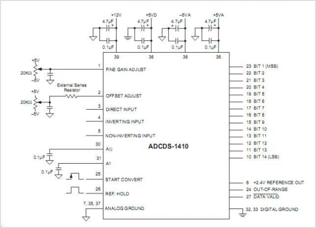 ADCDS-1410 circuits