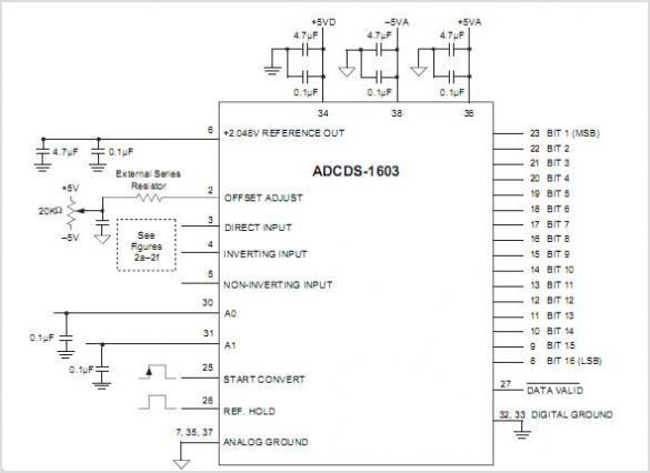ADCDS-1603 circuits