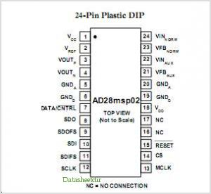 AD28MSP02BR pinout,Pin out
