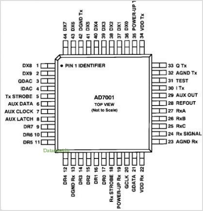 AD7001 pinout,Pin out