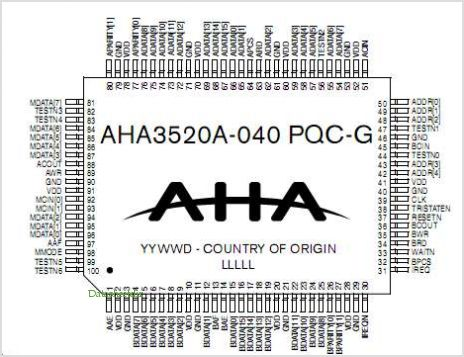 AHA3520 pinout,Pin out