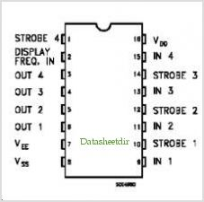 HCC4056B pinout,Pin out