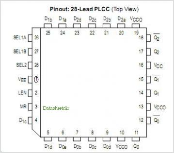 MC100E256 pinout,Pin out