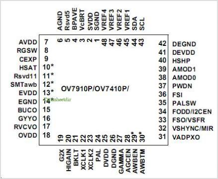 OV7410 pinout,Pin out