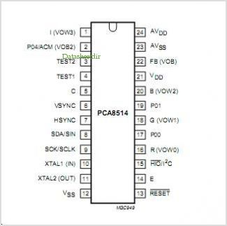PCA8514 pinout,Pin out