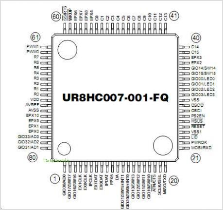 UR8HC007-001 pinout,Pin out