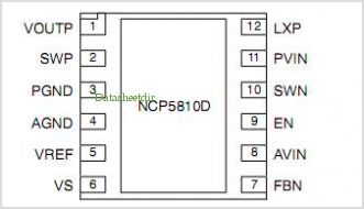 NCP5810D pinout,Pin out