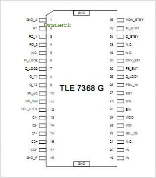TLE7368 pinout,Pin out