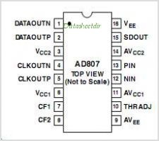 AD807 pinout,Pin out