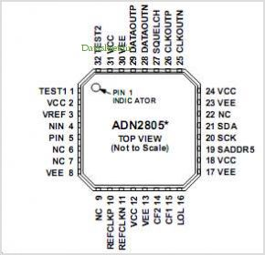 ADN2805 pinout,Pin out