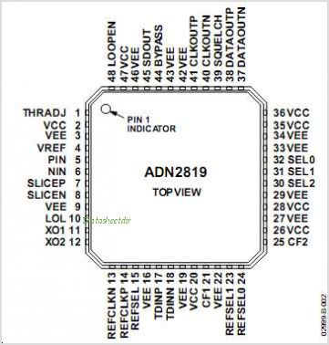 ADN2819 pinout,Pin out
