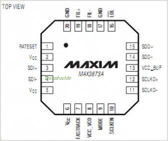 MAX3873AETPT pinout,Pin out