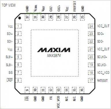 MAX3874 pinout,Pin out