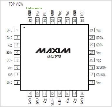 MAX3876 pinout,Pin out