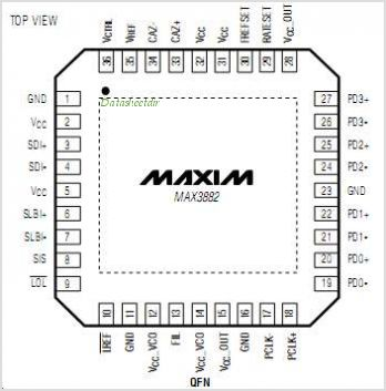 MAX3882 pinout,Pin out
