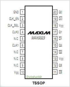 MAX9323 pinout,Pin out