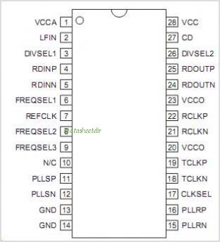 SY87700L pinout,Pin out