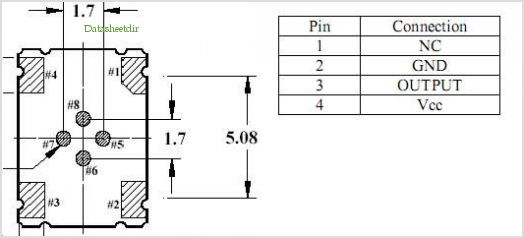 QCT50 pinout,Pin out
