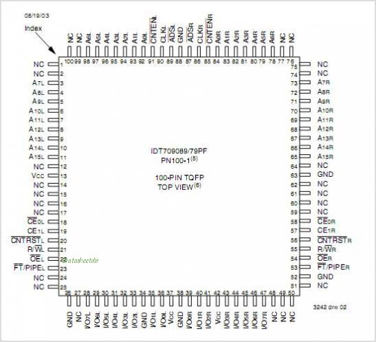 IDT709089S15PF8 pinout,Pin out