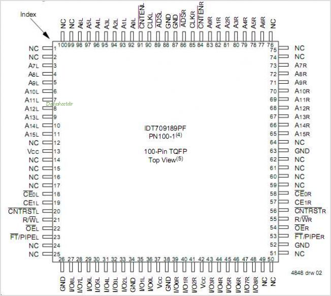 IDT709189 pinout,Pin out
