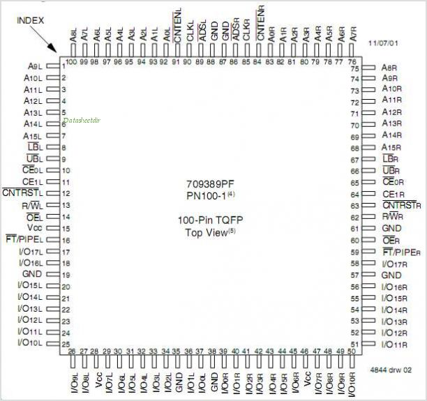 IDT709389 pinout,Pin out