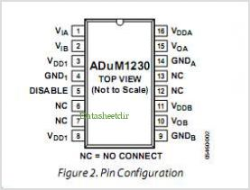 ADUM1230 pinout,Pin out