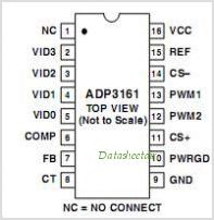 ADP3161 pinout,Pin out