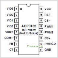 ADP3162 pinout,Pin out