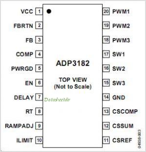 ADP3182 pinout,Pin out