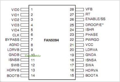 FAN5094 pinout,Pin out