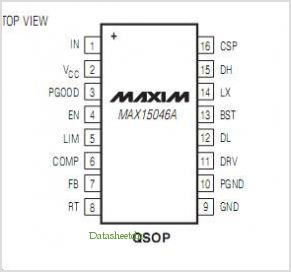 MAX15046 pinout,Pin out