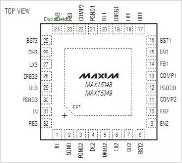 MAX15048 pinout,Pin out