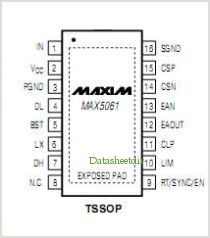 MAX5060 pinout,Pin out