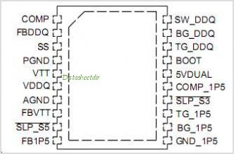 NCP5220 pinout,Pin out