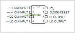 SG2549 pinout,Pin out