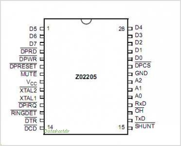 Z0220516SSCR4259 pinout,Pin out