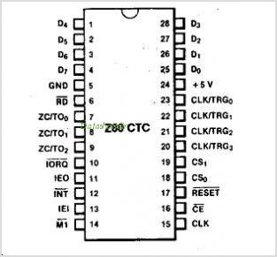 Z8430 pinout,Pin out