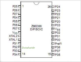Z86D86 pinout,Pin out
