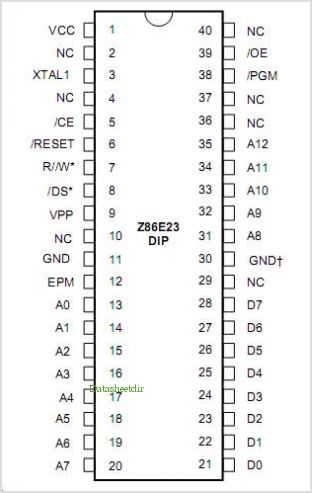 Z86E23 pinout,Pin out
