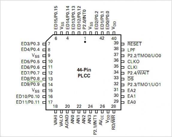 Z89223 pinout,Pin out